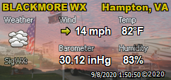 Blackmore WX METAR
