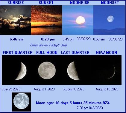 Sun Moon Image